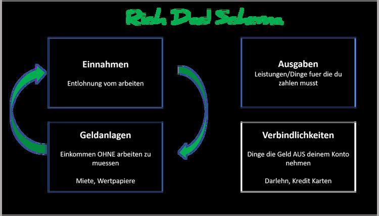 Rich DEU